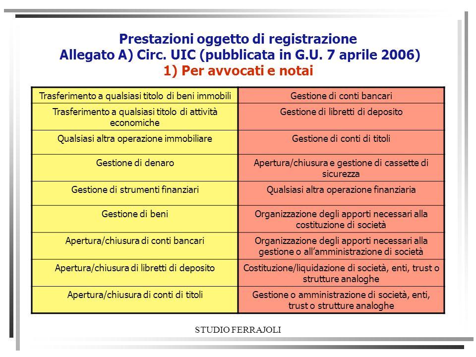 STUDIO FERRAJOLI Prestazioni oggetto di registrazione Allegato A) Circ. UIC (pubblicata in G.U. 7 aprile 2006) 1) Per avvocati e notai Trasferimento a