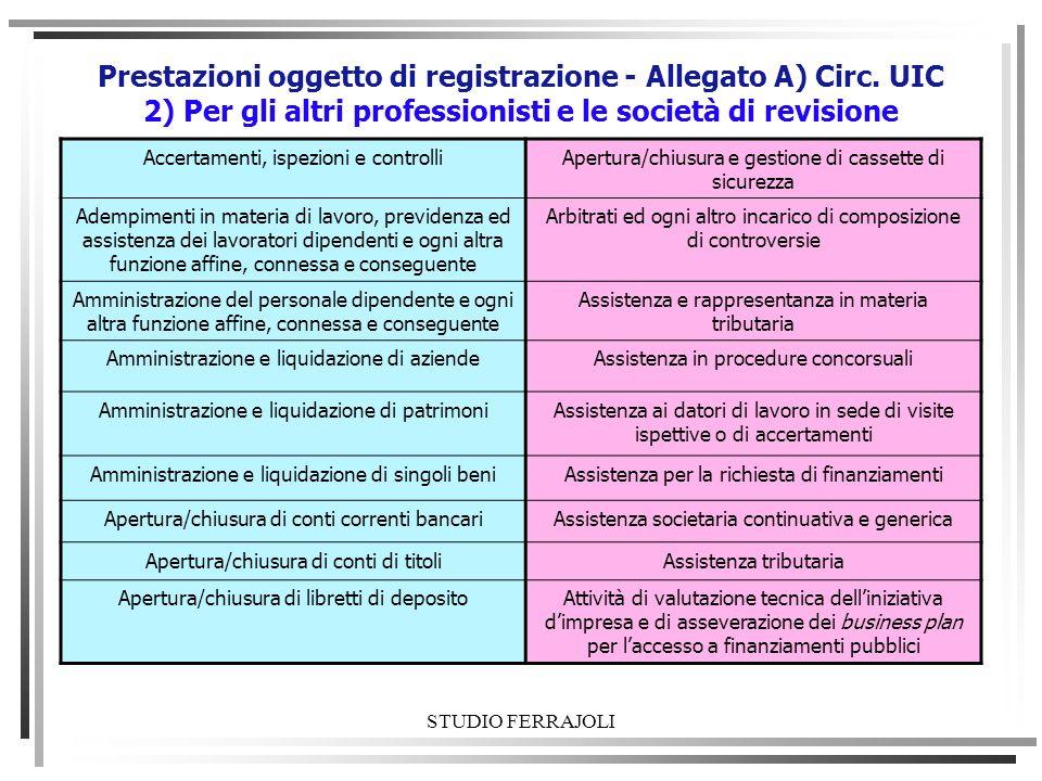 STUDIO FERRAJOLI Prestazioni oggetto di registrazione - Allegato A) Circ. UIC 2) Per gli altri professionisti e le società di revisione Accertamenti,