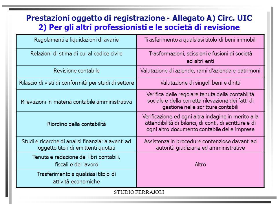 STUDIO FERRAJOLI Prestazioni oggetto di registrazione - Allegato A) Circ. UIC 2) Per gli altri professionisti e le società di revisione Regolamenti e