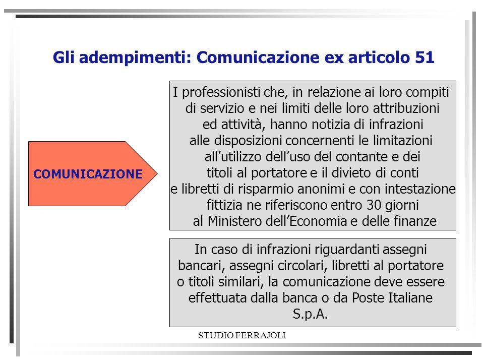 STUDIO FERRAJOLI Gli adempimenti: Comunicazione ex articolo 51 COMUNICAZIONE In caso di infrazioni riguardanti assegni bancari, assegni circolari, lib