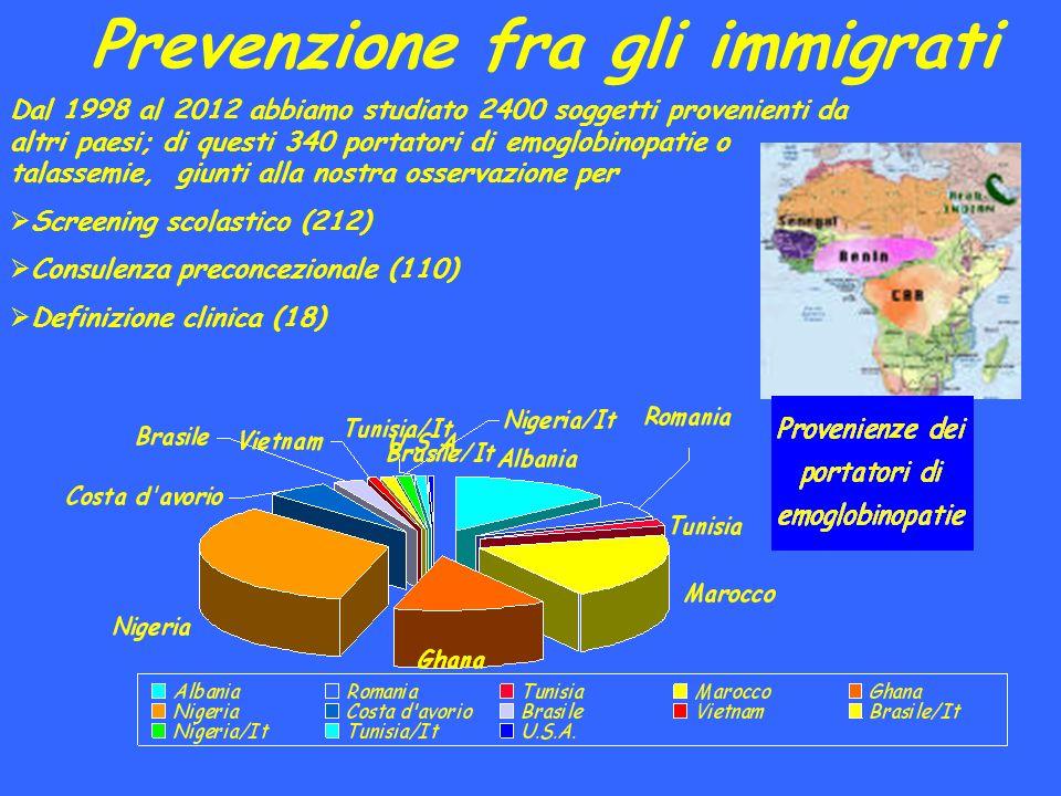 Prevenzione fra gli immigrati Dal 1998 al 2012 abbiamo studiato 2400 soggetti provenienti da altri paesi; di questi 340 portatori di emoglobinopatie o