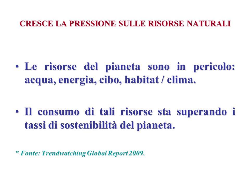 CRESCE LA PRESSIONE SULLE RISORSE NATURALI Le risorse del pianeta sono in pericolo: acqua, energia, cibo, habitat / clima.Le risorse del pianeta sono