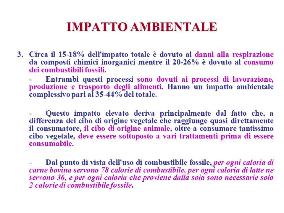 IMPATTO AMBIENTALE 3.Circa il 15-18% dell'impatto totale è dovuto ai danni alla respirazione da composti chimici inorganici mentre il 20-26% è dovuto