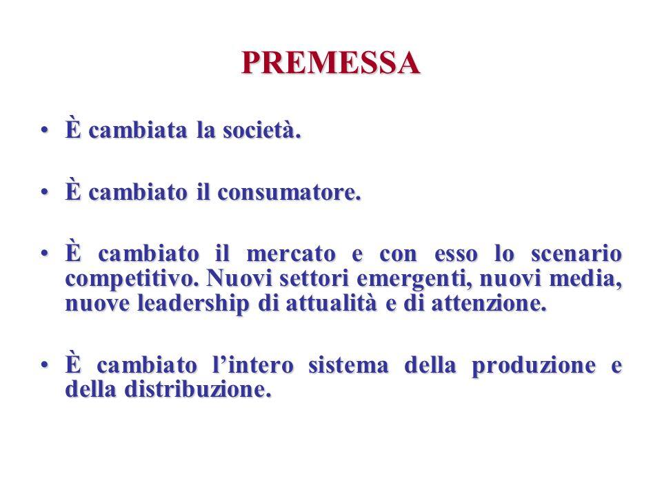 CAMPO DI APPLICAZIONE Il Reg.