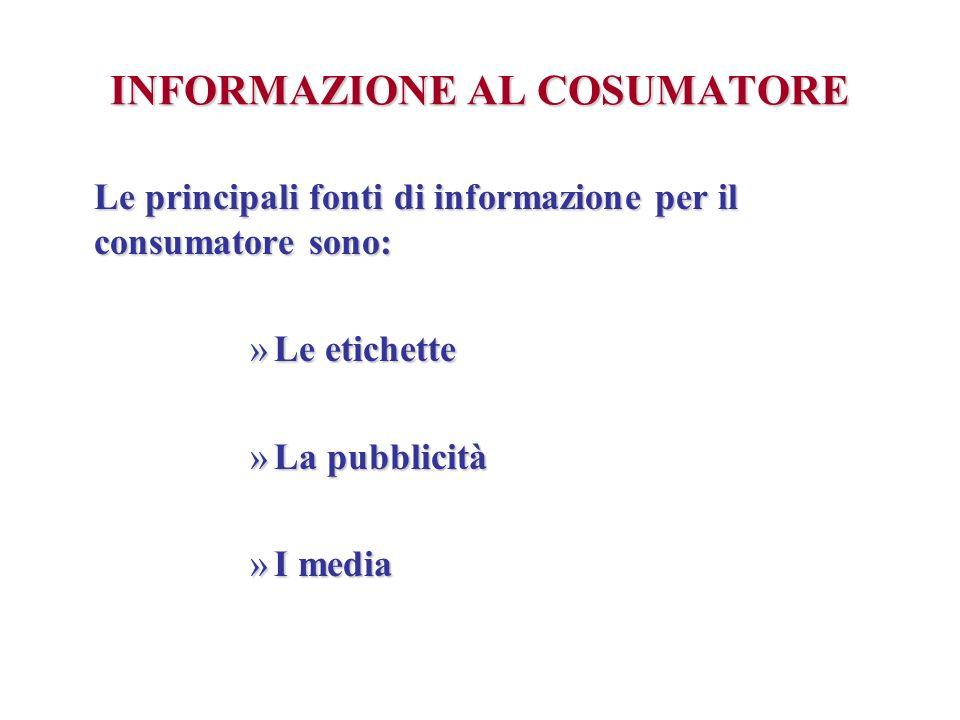 INFORMAZIONE AL COSUMATORE Le principali fonti di informazione per il consumatore sono: »Le etichette »La pubblicità »I media