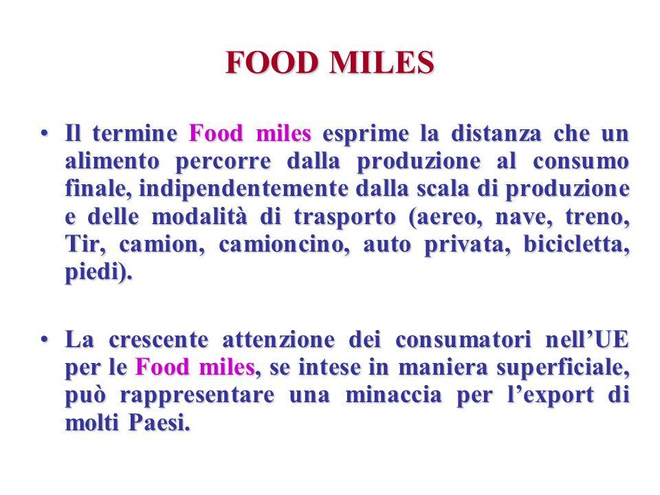 FOOD MILES Il termine Food miles esprime la distanza che un alimento percorre dalla produzione al consumo finale, indipendentemente dalla scala di pro