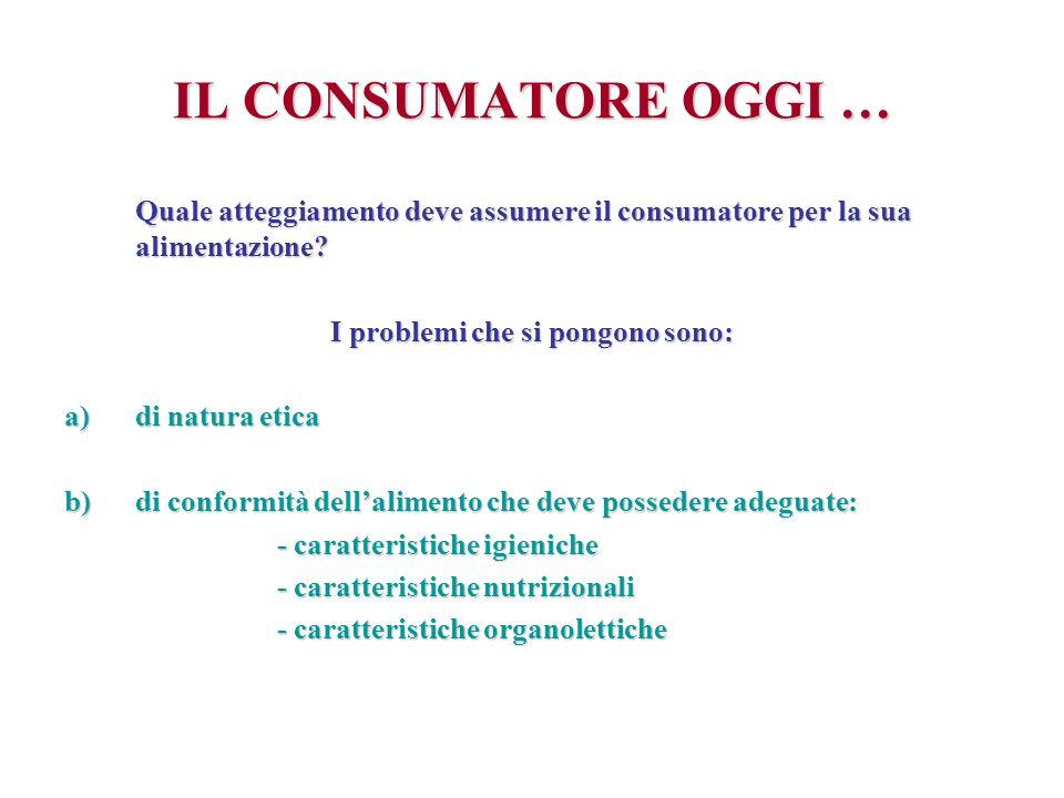 IL CONSUMATORE OGGI … Quale atteggiamento deve assumere il consumatore per la sua alimentazione? I problemi che si pongono sono: a)di natura etica b)d