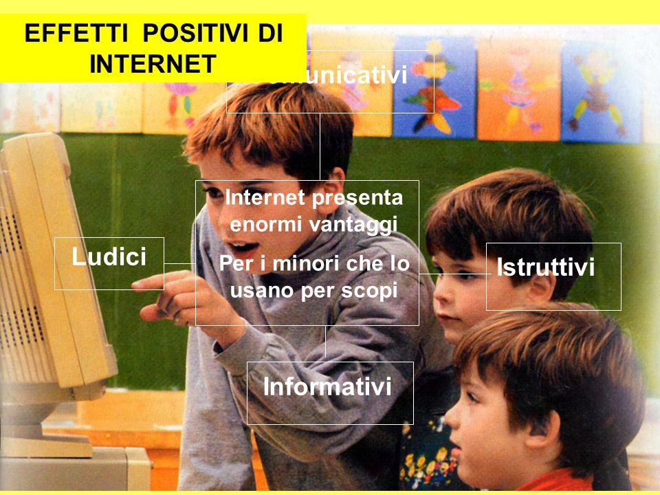 INTERNET EFFETTI: POSITIVI NEGATIVI Comunicativi Internet presenta enormi vantaggi Per i minori che lo usano per scopi Istruttivi Ludici Istruttivi In