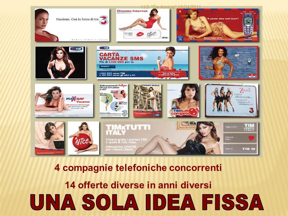 4 compagnie telefoniche concorrenti 14 offerte diverse in anni diversi I.I.S