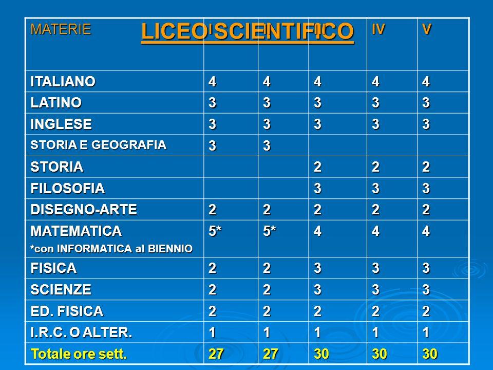 LICEO SCIENTIFICO MATERIEIIIIIIIVV ITALIANO44444 LATINO33333 INGLESE33333 STORIA E GEOGRAFIA 33 STORIA222 FILOSOFIA333 DISEGNO-ARTE22222 MATEMATICA *c