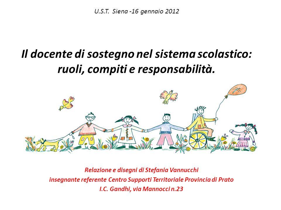 U.S.T. Siena -16 gennaio 2012 Il docente di sostegno nel sistema scolastico: ruoli, compiti e responsabilità. Relazione e disegni di Stefania Vannucch