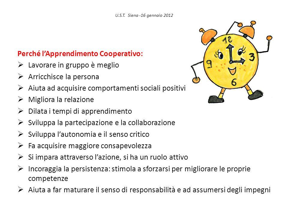 U.S.T. Siena -16 gennaio 2012 Perché lApprendimento Cooperativo: Lavorare in gruppo è meglio Arricchisce la persona Aiuta ad acquisire comportamenti s