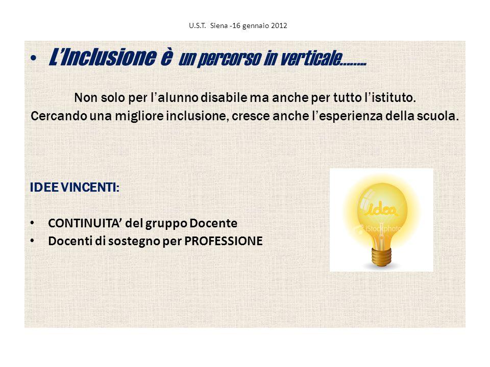 U.S.T. Siena -16 gennaio 2012 LInclusione è un percorso in verticale…….. Non solo per lalunno disabile ma anche per tutto listituto. Cercando una migl