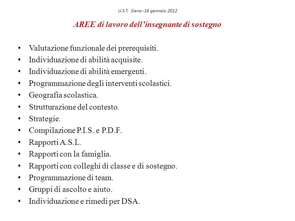 U.S.T. Siena -16 gennaio 2012 AREE di lavoro dellinsegnante di sostegno Valutazione funzionale dei prerequisiti. Individuazione di abilità acquisite.
