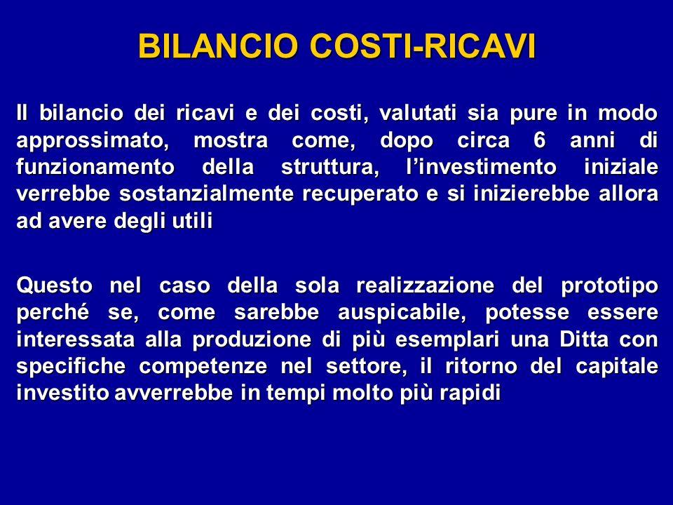 BILANCIO COSTI-RICAVI Il bilancio dei ricavi e dei costi, valutati sia pure in modo approssimato, mostra come, dopo circa 6 anni di funzionamento dell