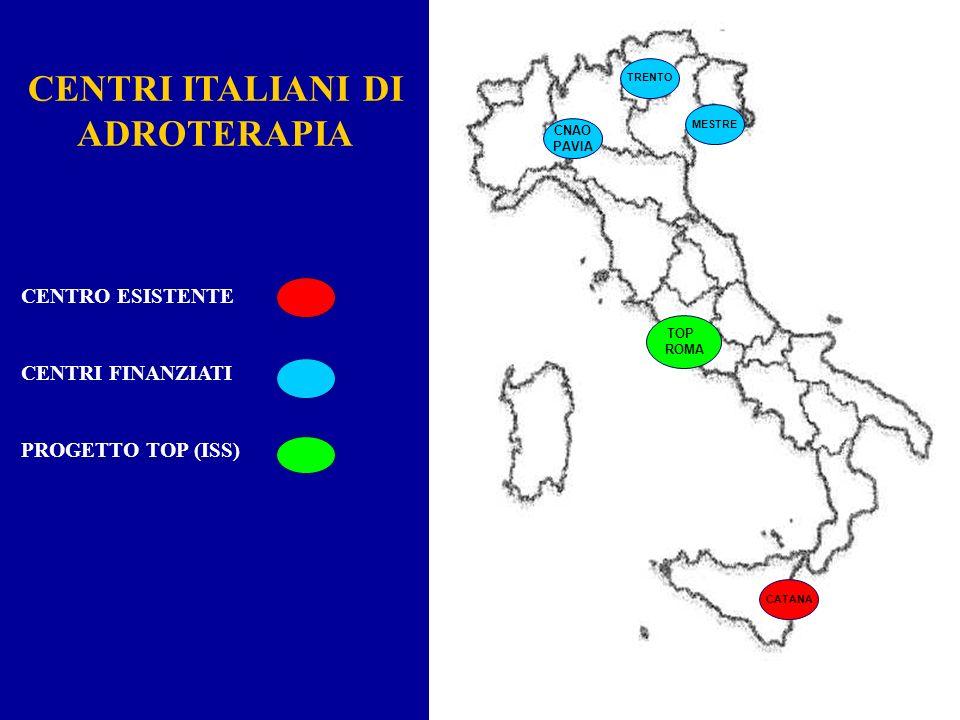 CENTRI ITALIANI DI ADROTERAPIA CENTRO ESISTENTE CENTRI FINANZIATI PROGETTO TOP (ISS) CATANA CNAO PAVIA TOP ROMA TRENTO MESTRE