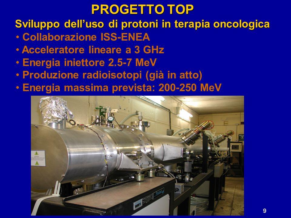 9 PROGETTO TOP Sviluppo delluso di protoni in terapia oncologica Collaborazione ISS-ENEA Acceleratore lineare a 3 GHz Energia iniettore 2.5-7 MeV Prod