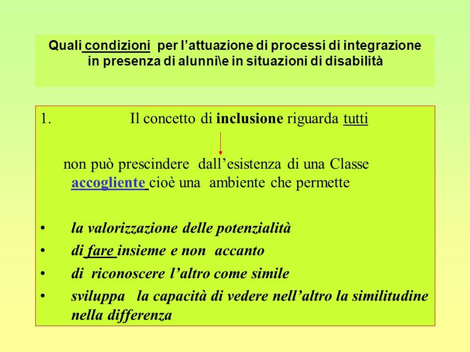 Quali condizioni per lattuazione di processi di integrazione in presenza di alunni\e in situazioni di disabilità 1. Il concetto di inclusione riguarda
