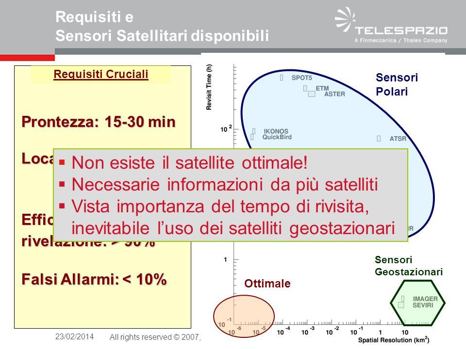 23/02/2014All rights reserved © 2007, Telespazio Requisiti e Sensori Satellitari disponibili Prontezza: 15-30 min Localizzazione: < 1km Efficienza di