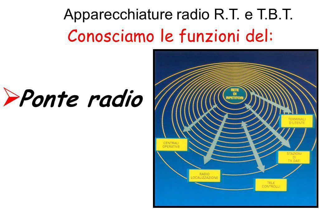 Conosciamo le funzioni del: Ponte radio Apparecchiature radio R.T. e T.B.T.