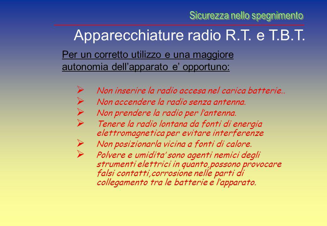 Non inserire la radio accesa nel carica batterie.. Non accendere la radio senza antenna. Non prendere la radio per lantenna. Tenere la radio lontana d