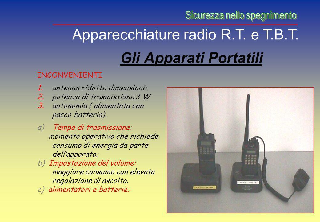 Gli Apparati Portatili INCONVENIENTI 1.antenna ridotte dimensioni; 2.potenza di trasmissione 3 W 3.autonomia ( alimentata con pacco batteria). a)Tempo