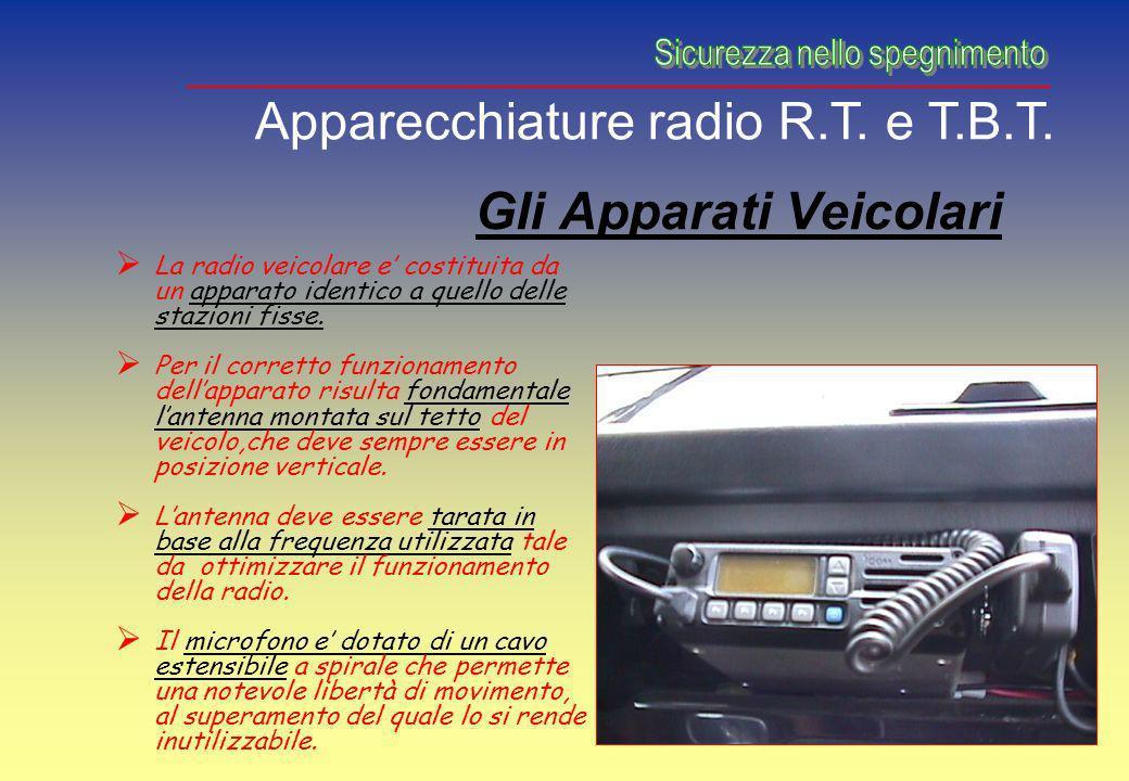 Gli Apparati Veicolari La radio veicolare e costituita da un apparato identico a quello delle stazioni fisse. Per il corretto funzionamento dellappara