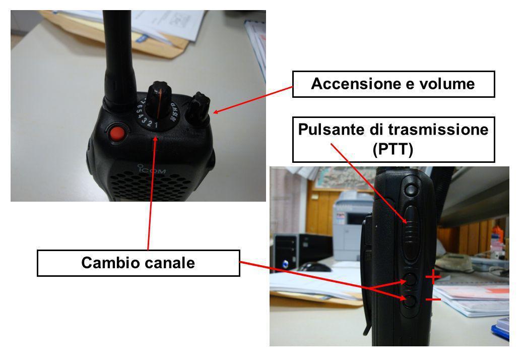 Accensione e volume Cambio canale Pulsante di trasmissione (PTT)