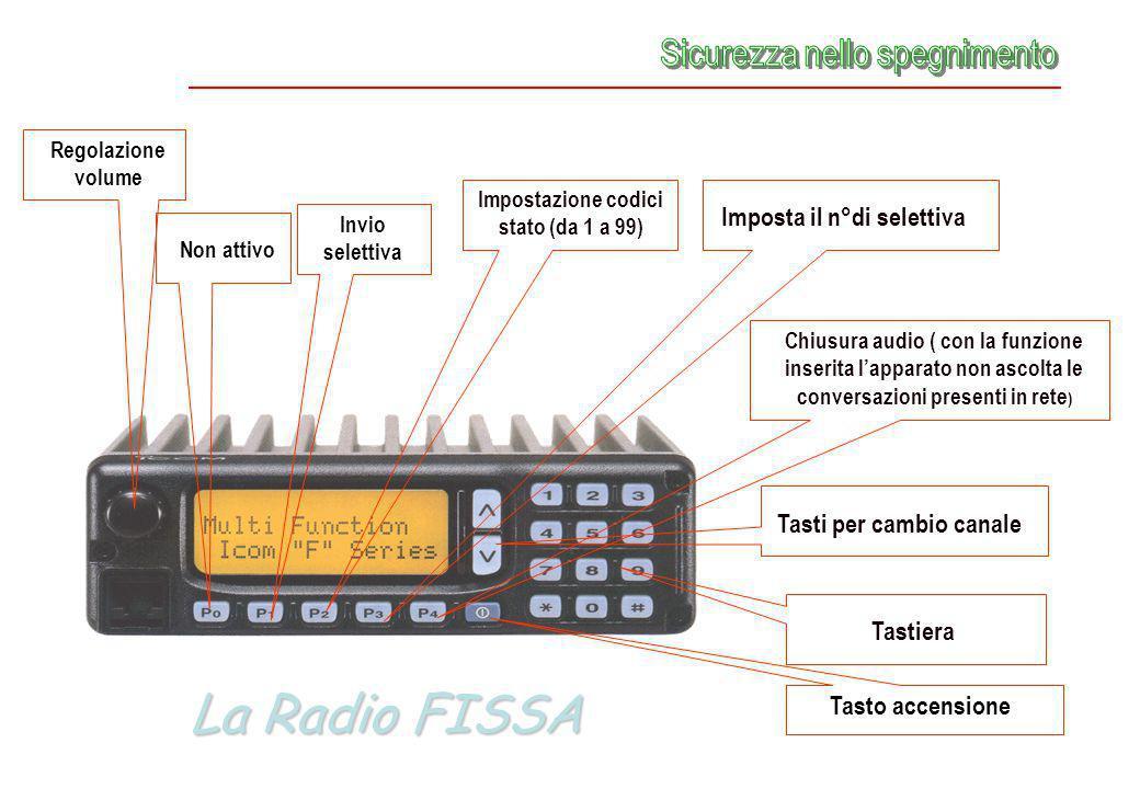 Regolazione volume Non attivo Invio selettiva Tastiera Chiusura audio ( con la funzione inserita lapparato non ascolta le conversazioni presenti in re