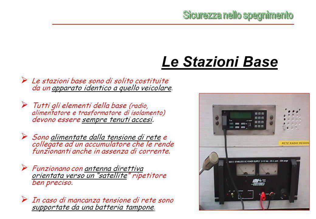 Le Stazioni Base Le stazioni base sono di solito costituite da un apparato identico a quello veicolare. Tutti gli elementi della base (radio, alimenta