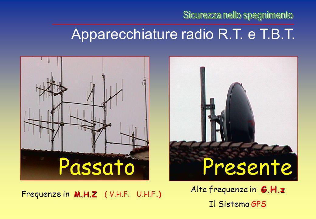 M.H.Z Frequenze in M.H.Z ( V.H.F. U.H.F.) G.H.z Alta frequenza in G.H.z Il Sistema GPS Apparecchiature radio R.T. e T.B.T. Passato Presente