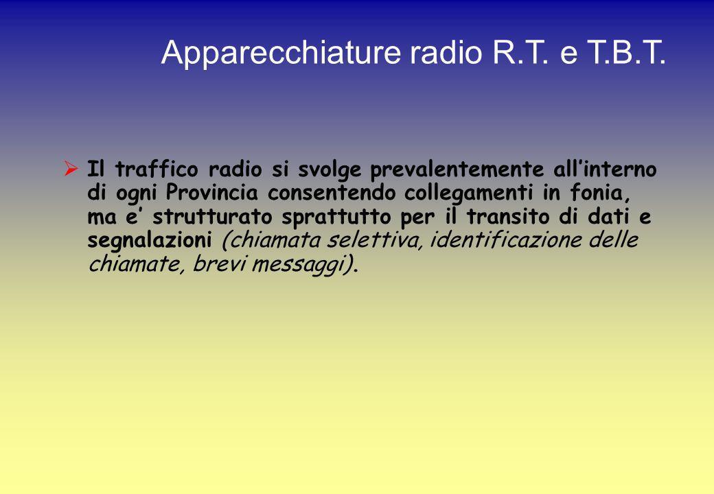 Il traffico radio si svolge prevalentemente allinterno di ogni Provincia consentendo collegamenti in fonia, ma e strutturato sprattutto per il transit