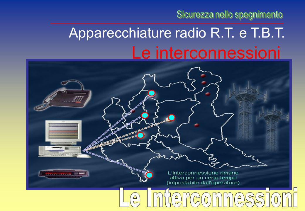 Le interconnessioni Apparecchiature radio R.T. e T.B.T.