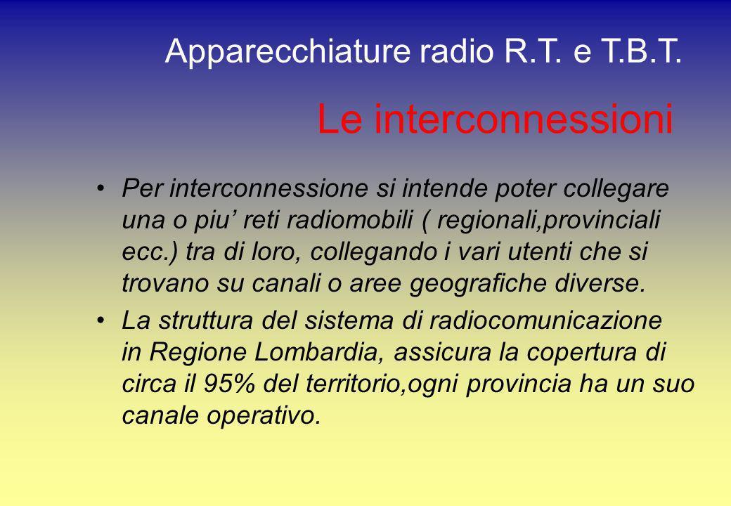 Le interconnessioni Per interconnessione si intende poter collegare una o piu reti radiomobili ( regionali,provinciali ecc.) tra di loro, collegando i