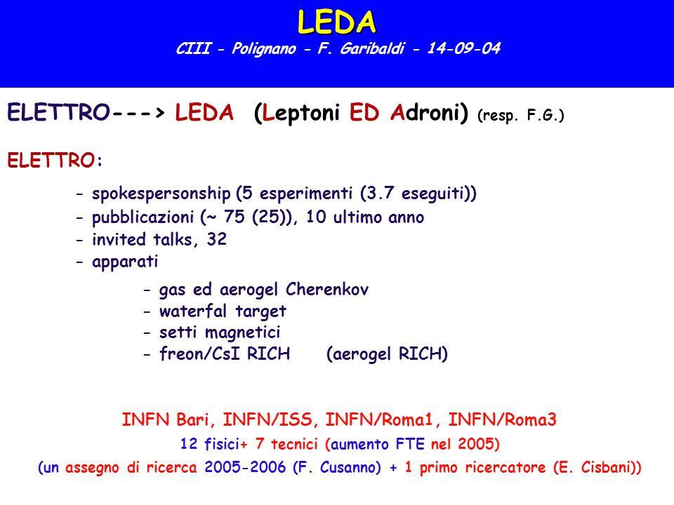 LEDA CIII - Polignano - F.Garibaldi - 14-09-04 ELETTRO---> LEDA (Leptoni ED Adroni) (resp.