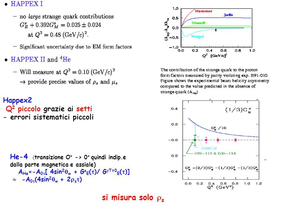 Happex2 Q 2 piccolo grazie ai setti - errori sistematici piccoli He-4 ( transizione O + -> 0 + quindi indip.e dalla parte magnetica e assiale) A He =-A 0 [ 4sin 2 w + G s E ( )/ G T=0 E ( )] -A 0 (4sin 2 w + 2 s ) si misura solo s