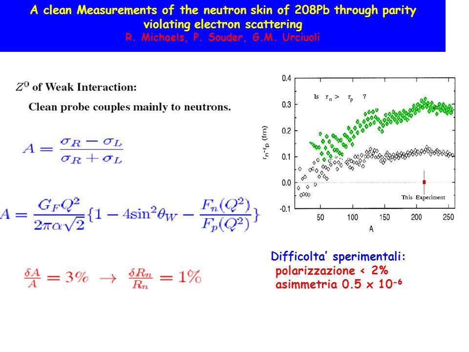 A clean Measurements of the neutron skin of 208Pb through parity violating electron scattering R. Michaels, P. Souder, G.M. Urciuoli Difficolta sperim