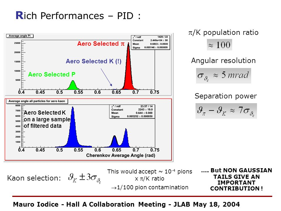 Mauro Iodice - Hall A Collaboration Meeting - JLAB May 18, 2004 Aero Selected Aero Selected P Aero Selected K (!) Aero Selected K on a large sample of filtered data Separation power Angular resolution /K population ratio Kaon selection: This would accept ~ 10 -4 pions x /K ratio 1/100 pion contamination ….