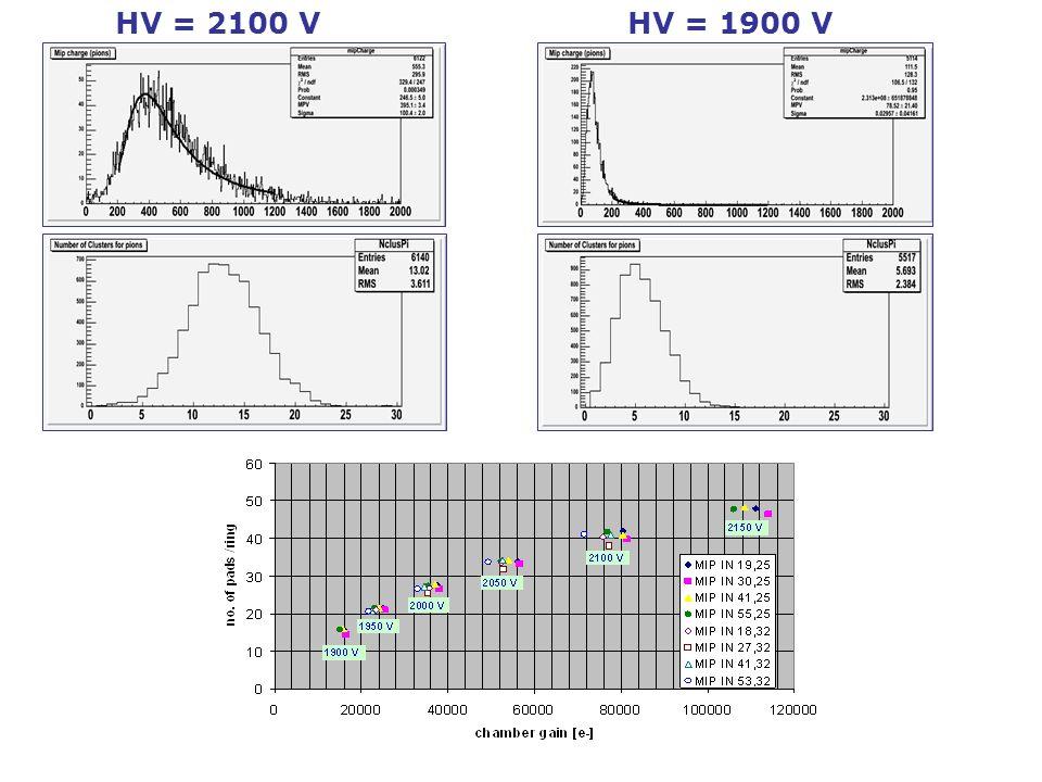 HV = 2100 VHV = 1900 V