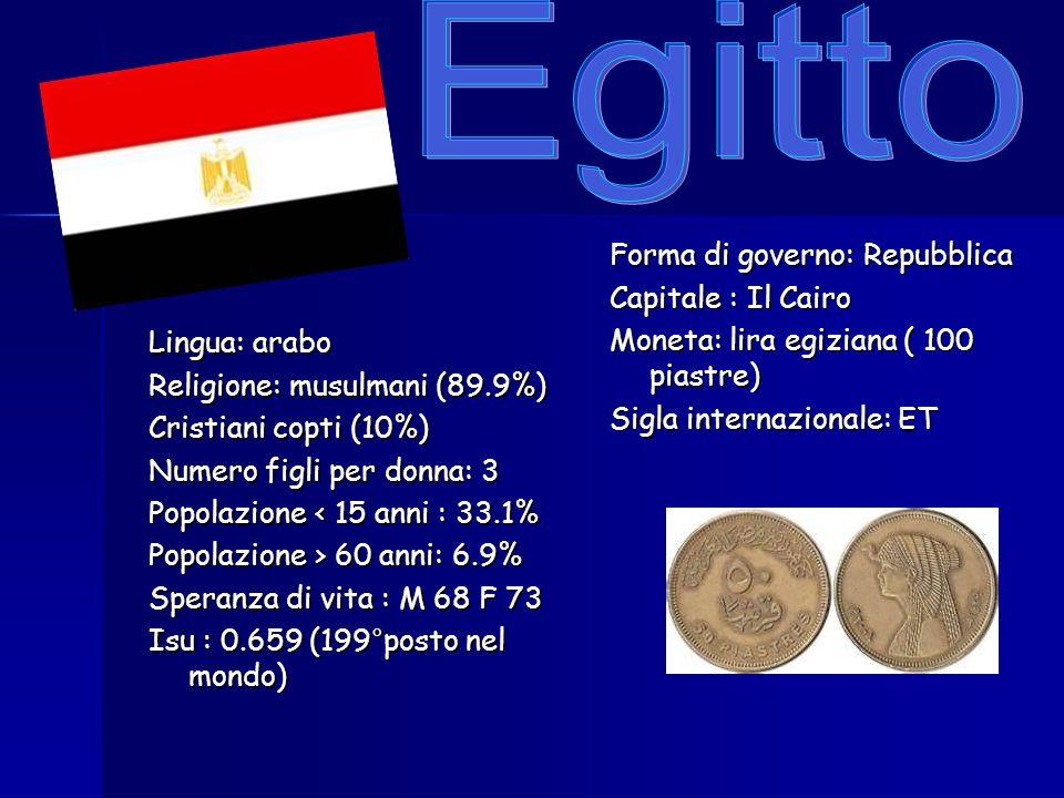 Forma di governo: Repubblica Capitale : Il Cairo Moneta: lira egiziana ( 100 piastre) Sigla internazionale: ET Lingua: arabo Religione: musulmani (89.