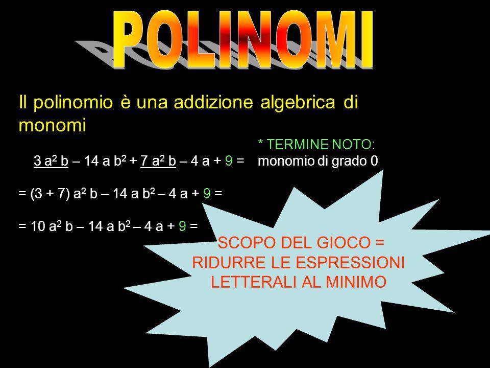 Il polinomio è una addizione algebrica di monomi 3 a 2 b – 14 a b 2 + 7 a 2 b – 4 a + 9 = = (3 + 7) a 2 b – 14 a b 2 – 4 a + 9 = = 10 a 2 b – 14 a b 2