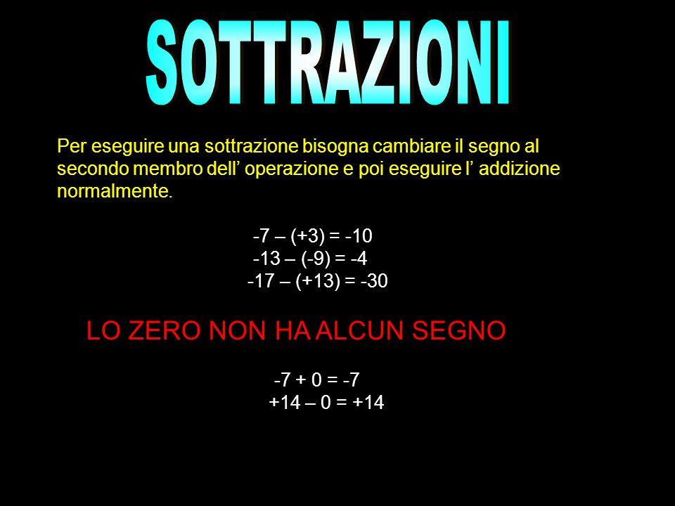 Per eseguire una sottrazione bisogna cambiare il segno al secondo membro dell operazione e poi eseguire l addizione normalmente. -7 – (+3) = -10 -13 –