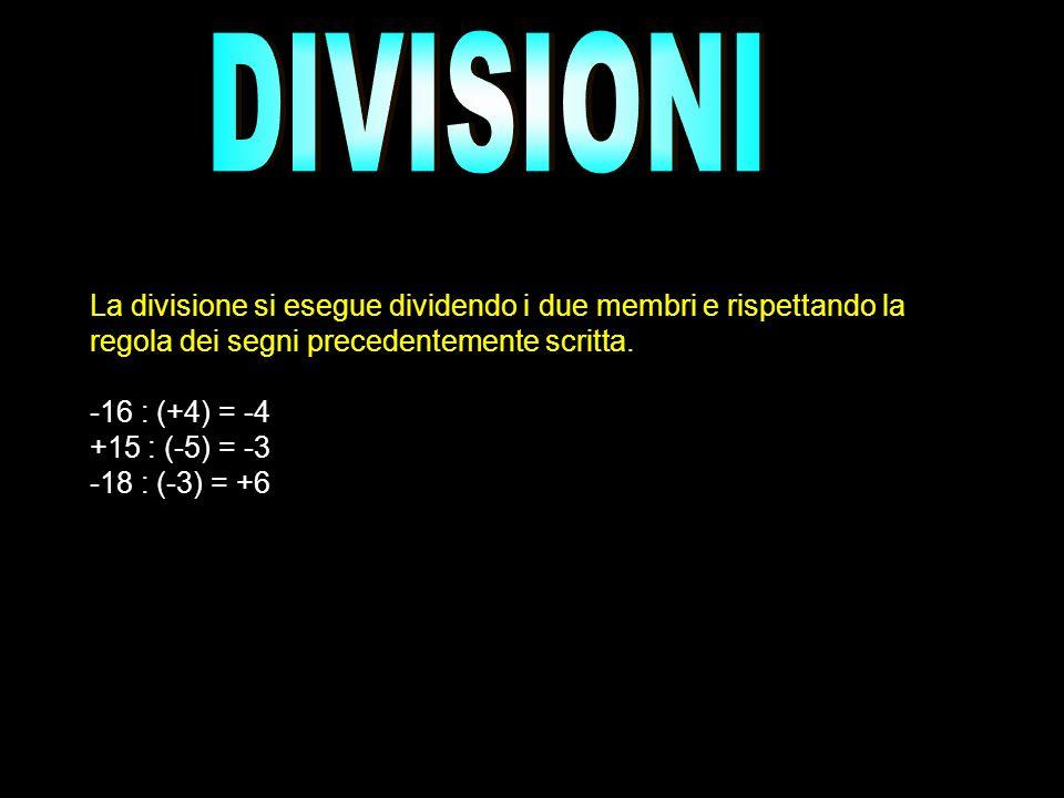 La divisione si esegue dividendo i due membri e rispettando la regola dei segni precedentemente scritta. -16 : (+4) = -4 +15 : (-5) = -3 -18 : (-3) =
