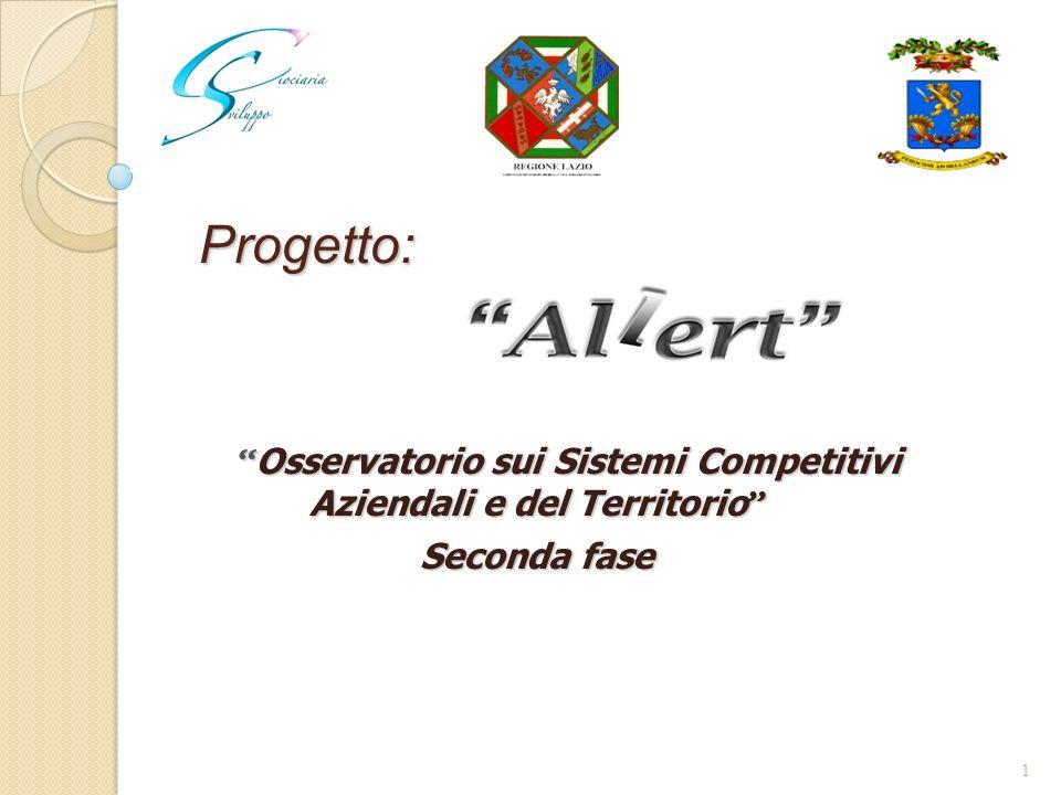 Progetto: Osservatorio sui Sistemi Competitivi Aziendali e del Territorio Osservatorio sui Sistemi Competitivi Aziendali e del Territorio Seconda fase 1