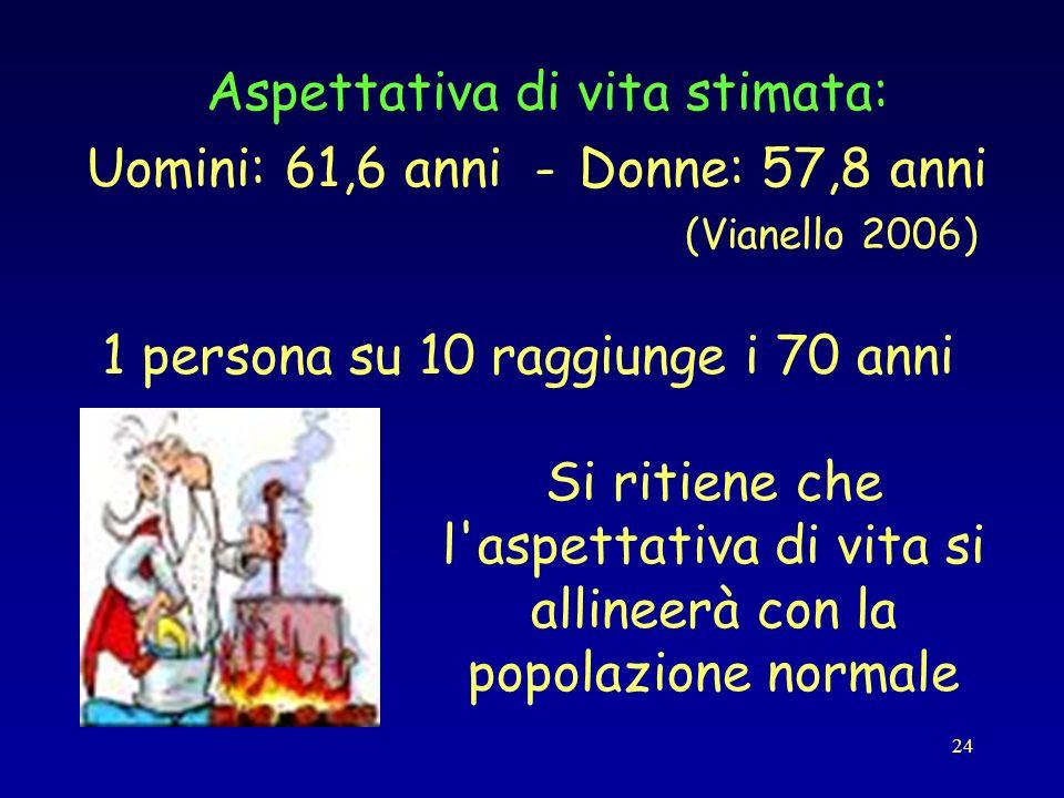24 Aspettativa di vita stimata: Uomini: 61,6 anni -Donne: 57,8 anni (Vianello 2006) 1 persona su 10 raggiunge i 70 anni Si ritiene che l'aspettativa d
