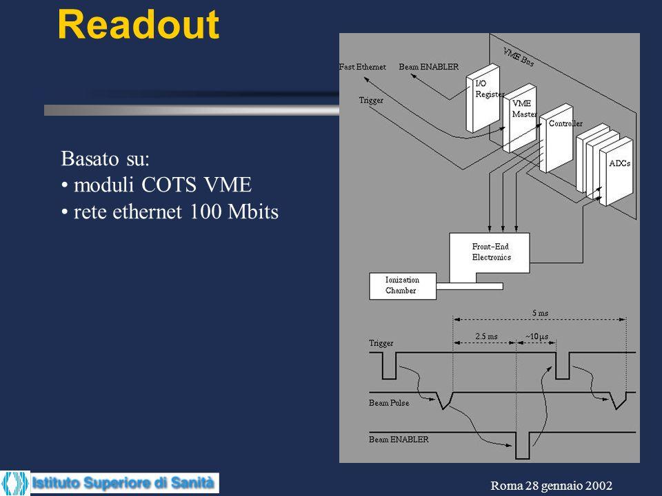 Roma 28 gennaio 2002 Readout Basato su: moduli COTS VME rete ethernet 100 Mbits