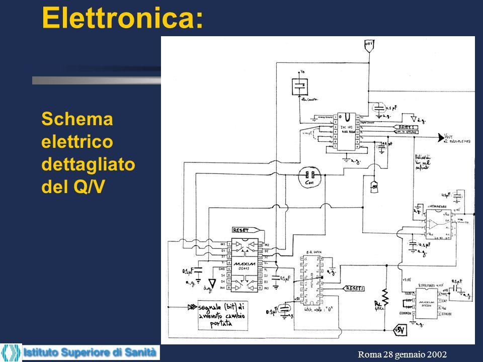 Roma 28 gennaio 2002 Elettronica: Schema elettrico dettagliato del Q/V