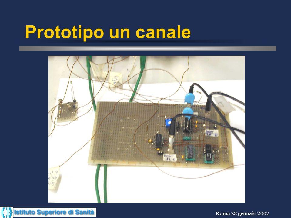 Roma 28 gennaio 2002 Prototipo un canale