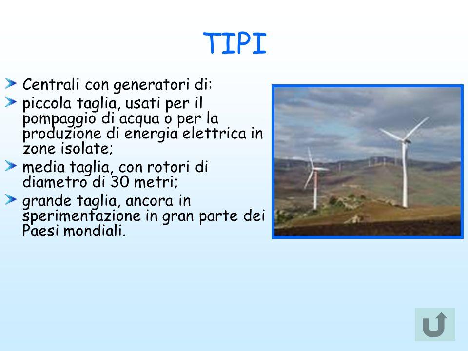 TIPI Centrali con generatori di: piccola taglia, usati per il pompaggio di acqua o per la produzione di energia elettrica in zone isolate; media tagli