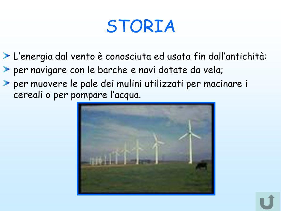 STORIA Lenergia dal vento è conosciuta ed usata fin dallantichità: per navigare con le barche e navi dotate da vela; per muovere le pale dei mulini ut